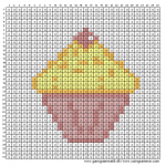 Mønster - Cupcake